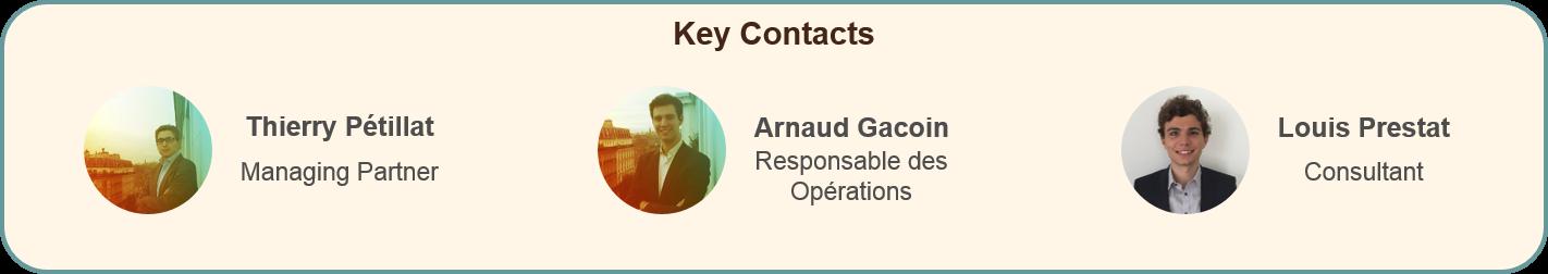 Bandeau key contacts